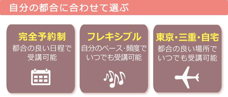 自分の都合に合わせて選ぶ ●完全予約制 ●フレキシブル ●東京/三重/自宅